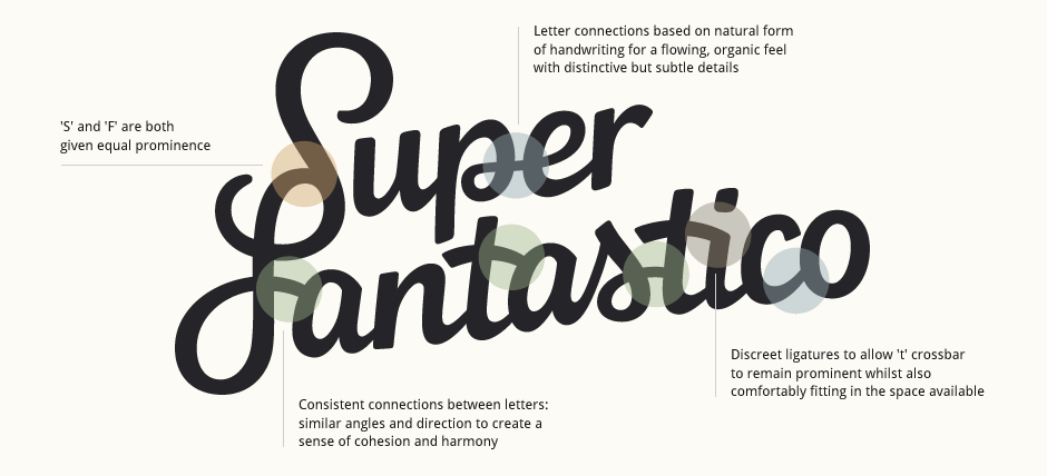 Claire Coullon // Super Fantastico Ltd